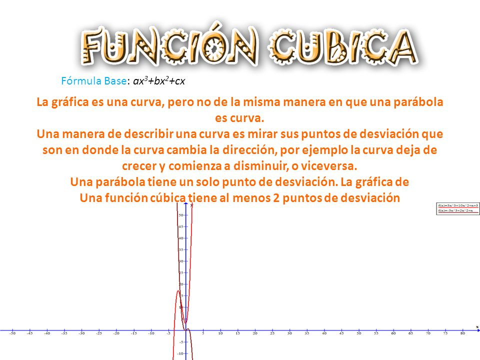 Una parábola tiene un solo punto de desviación. La gráfica de