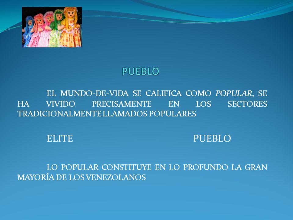 PUEBLO EL MUNDO-DE-VIDA SE CALIFICA COMO POPULAR, SE HA VIVIDO PRECISAMENTE EN LOS SECTORES TRADICIONALMENTE LLAMADOS POPULARES.