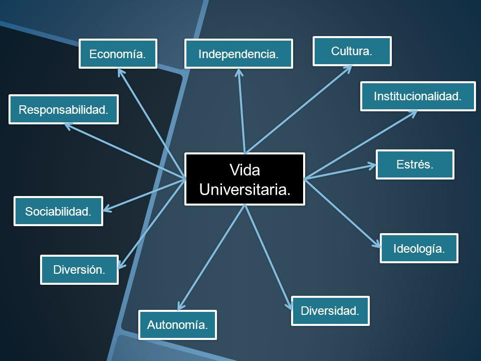 Vida Universitaria. Economía. Independencia. Cultura.