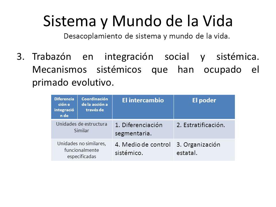 Diferenciación e integración de Coordinación de la acción a través de