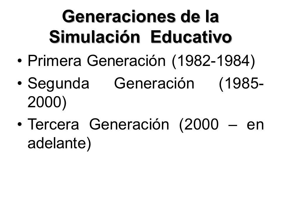 Generaciones de la Simulación Educativo