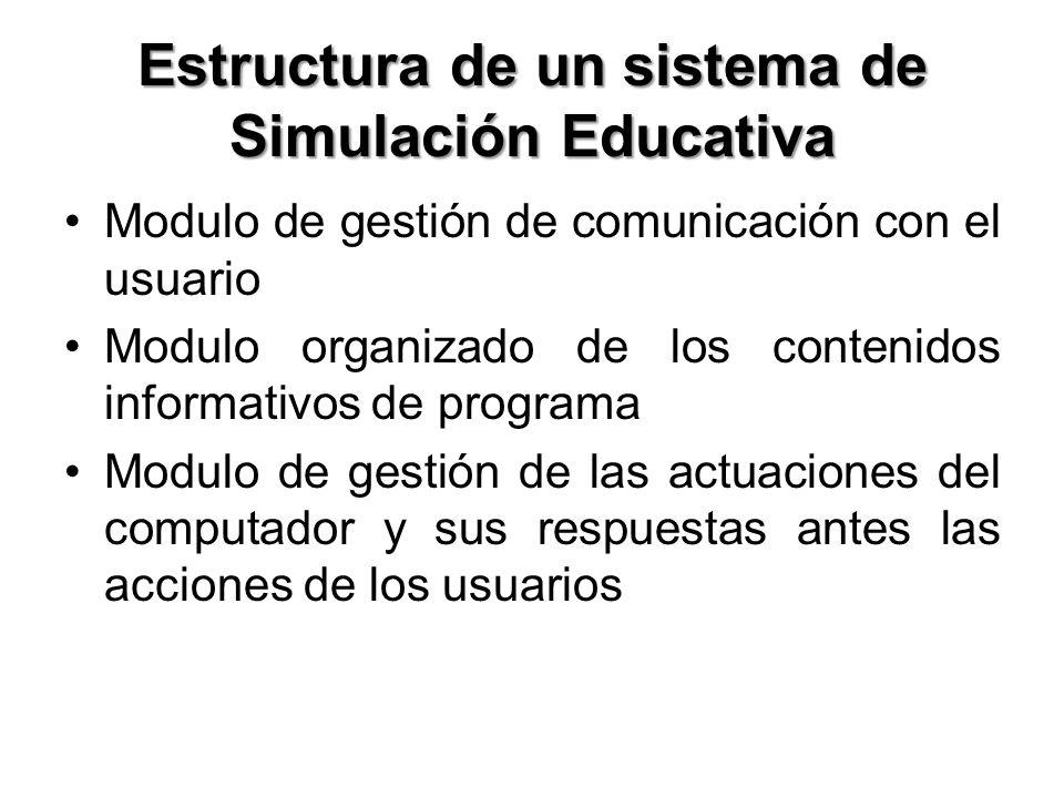 Estructura de un sistema de Simulación Educativa