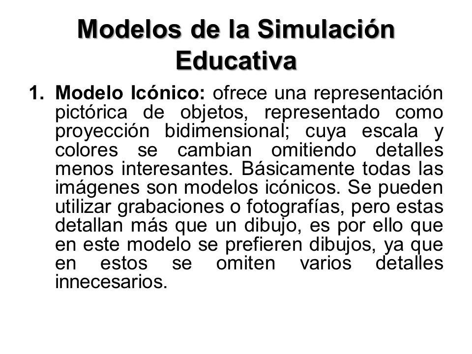 Modelos de la Simulación Educativa