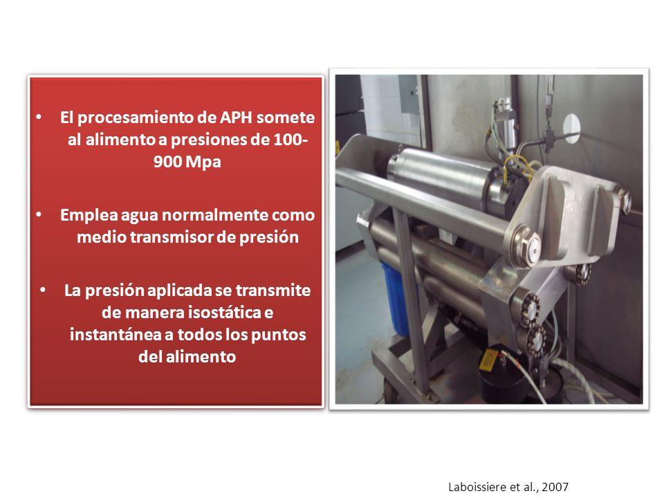El procesamiento de APH somete al alimento a presiones de 100-900 Mpa