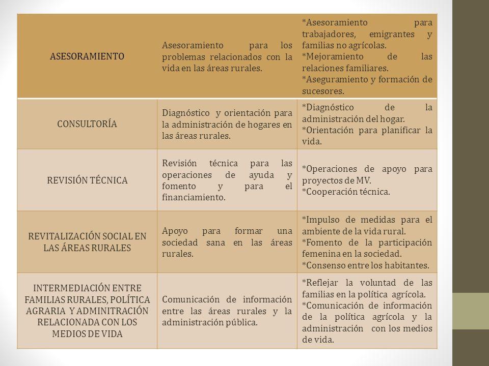REVITALIZACIÓN SOCIAL EN LAS ÁREAS RURALES