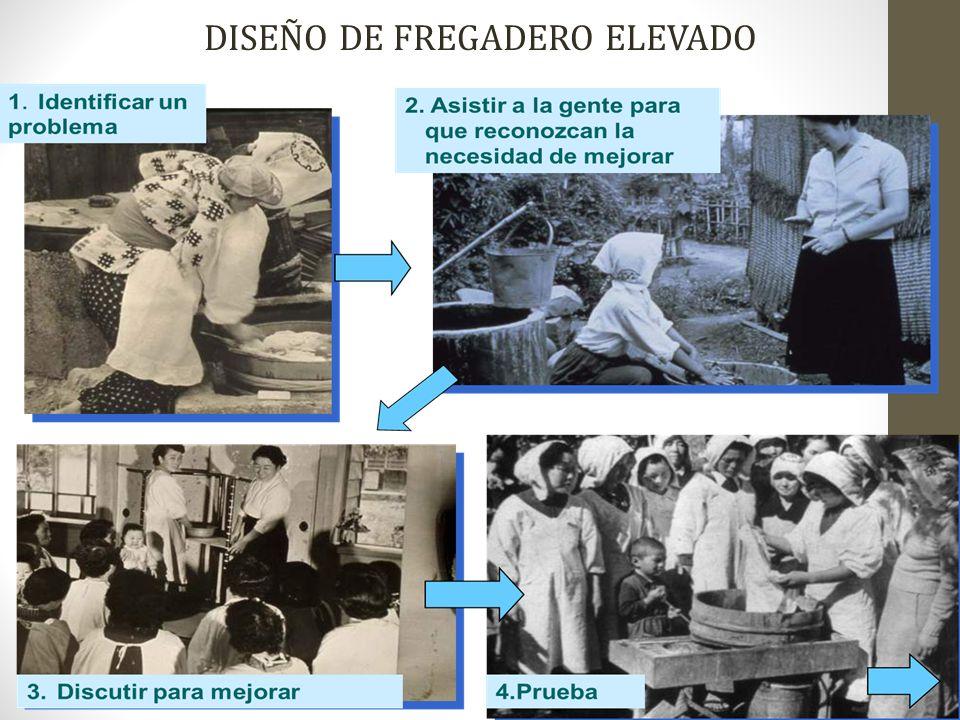 DISEÑO DE FREGADERO ELEVADO