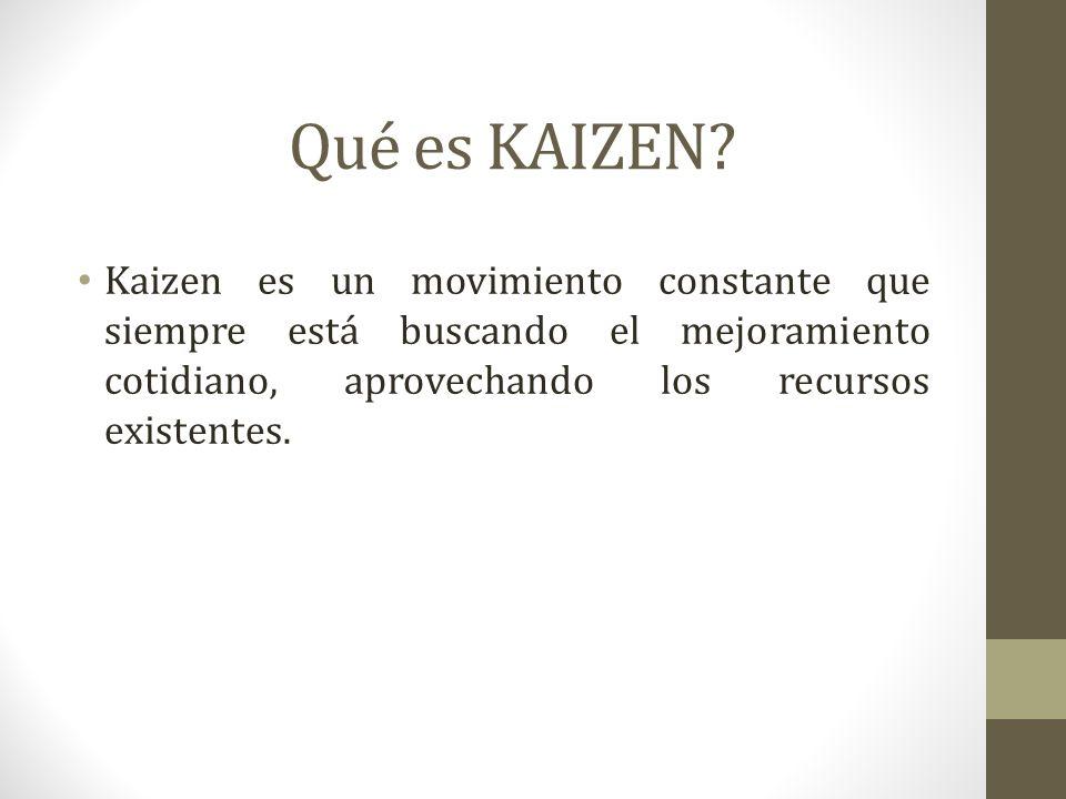 Qué es KAIZEN.