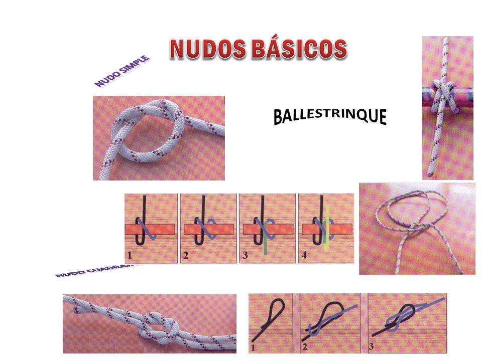 NUDOS BÁSICOS NUDO SIMPLE BALLESTRINQUE NUDO CUADRADO