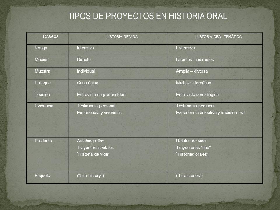 TIPOS DE PROYECTOS EN HISTORIA ORAL