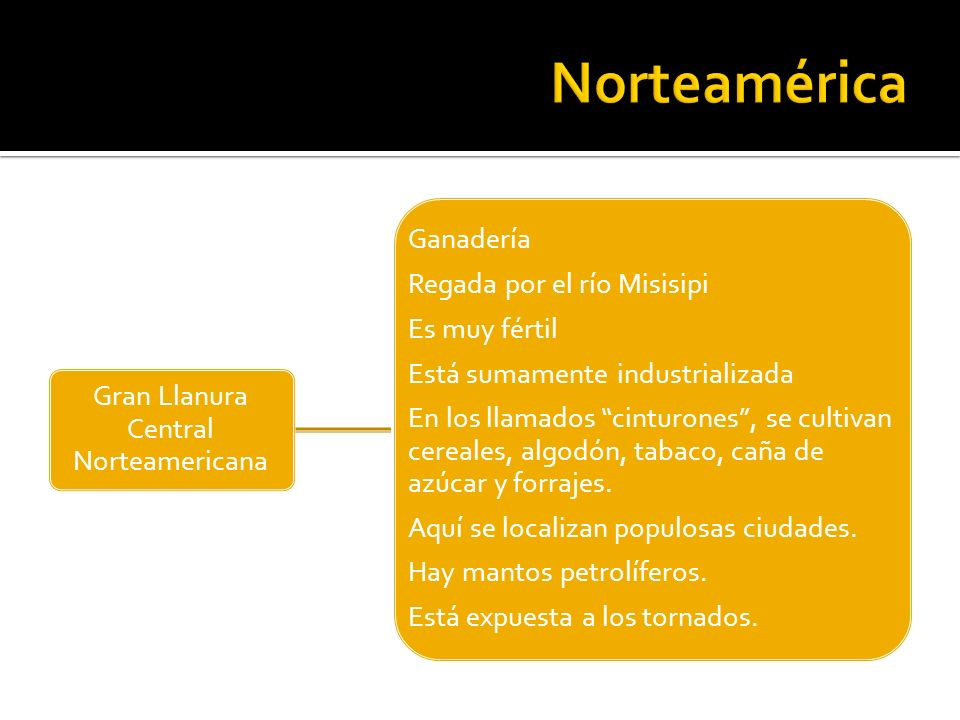 Gran Llanura Central Norteamericana
