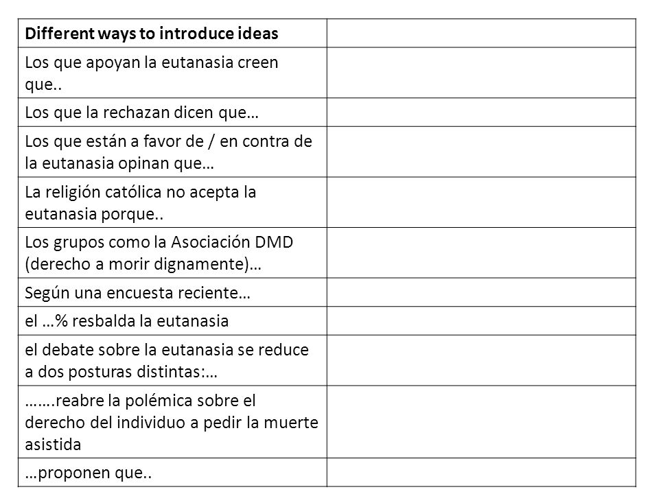 Different ways to introduce ideas