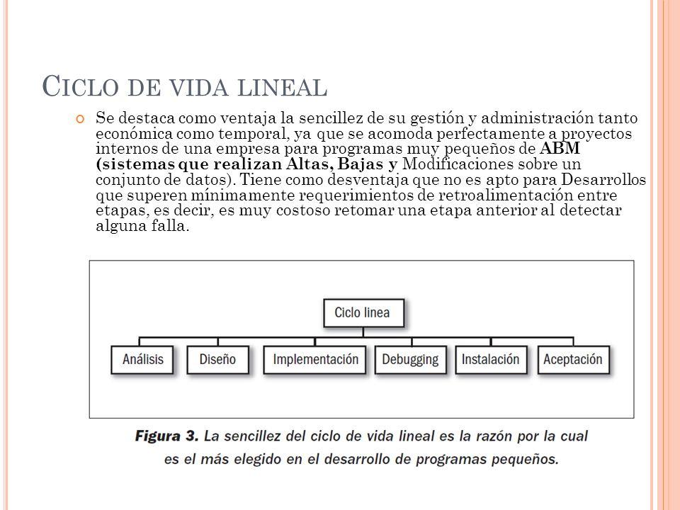 Ciclo de vida lineal