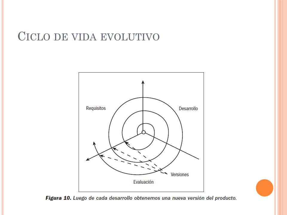 Ciclo de vida evolutivo
