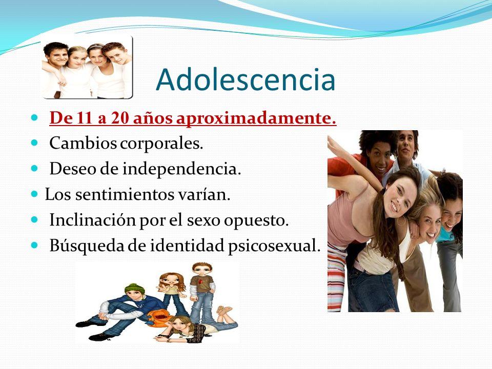 Adolescencia De 11 a 20 años aproximadamente. Cambios corporales.