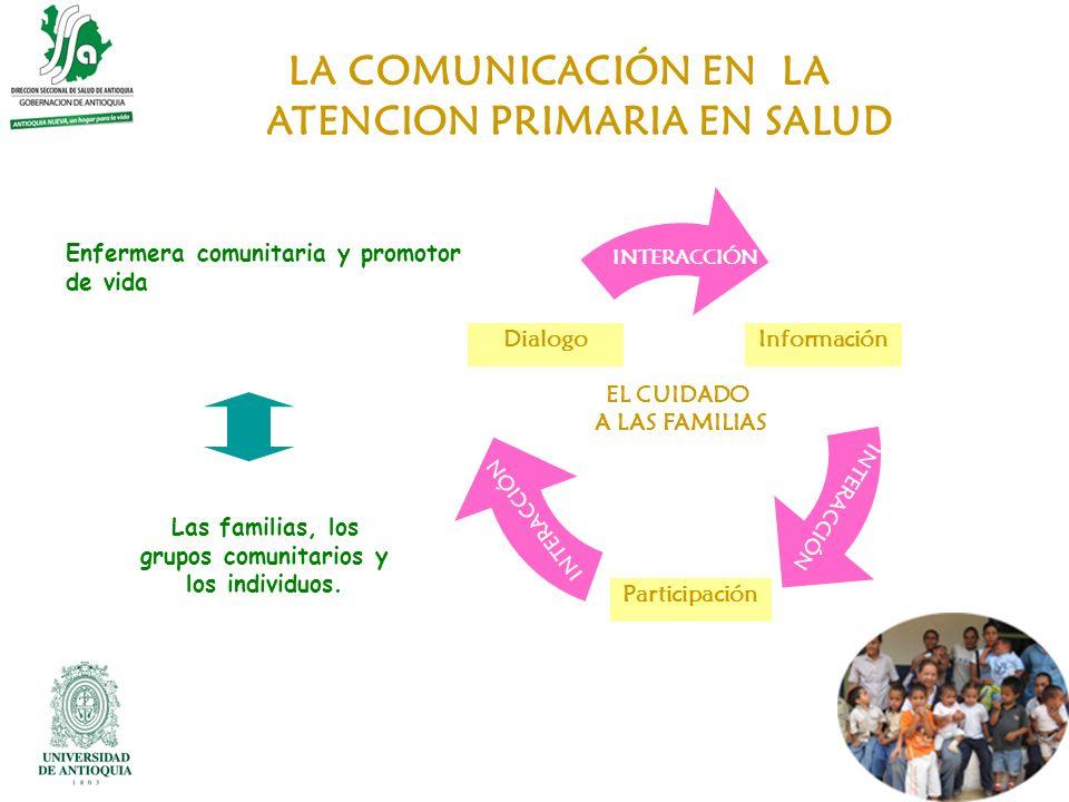 LA COMUNICACIÓN EN LA ATENCION PRIMARIA EN SALUD