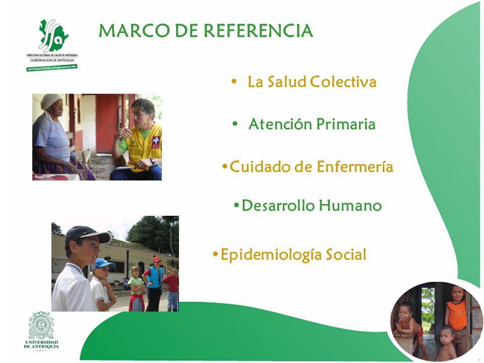 MARCO DE REFERENCIA La Salud Colectiva Atención Primaria
