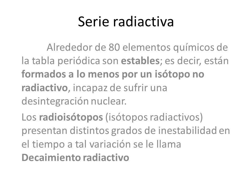 Serie radiactiva