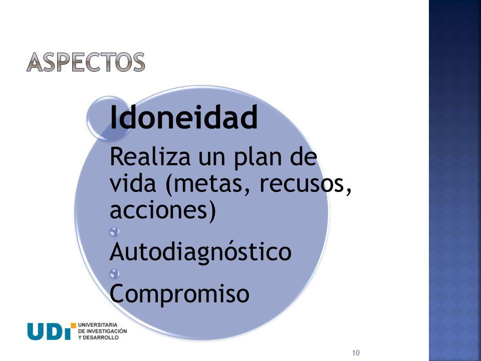 Idoneidad ASPECTOS Realiza un plan de vida (metas, recusos, acciones)