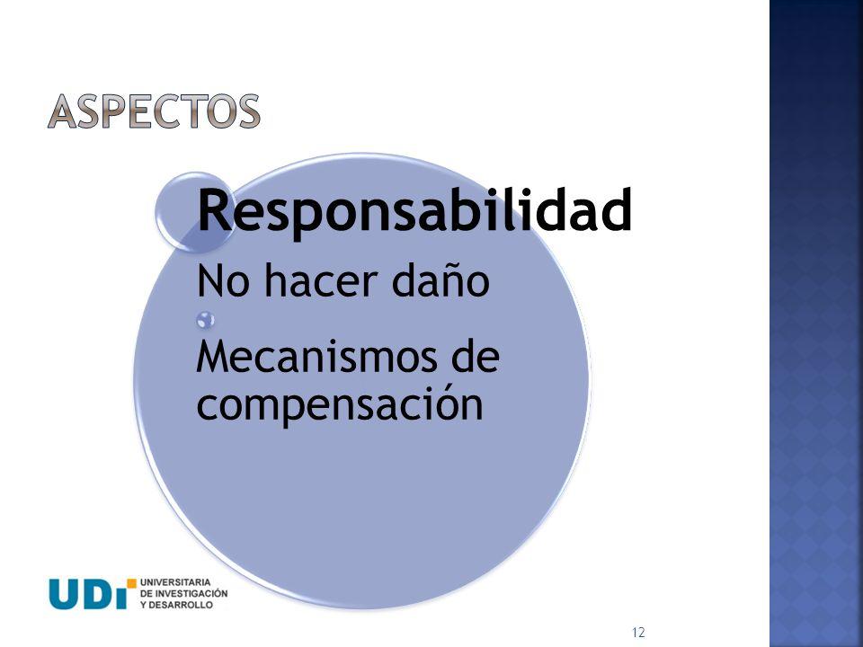 ASPECTOS Responsabilidad No hacer daño Mecanismos de compensación