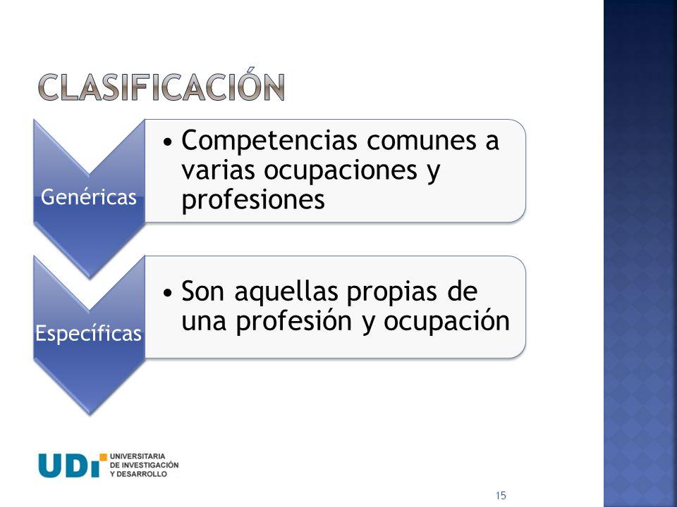 CLASIFICACIÓN Competencias comunes a varias ocupaciones y profesiones