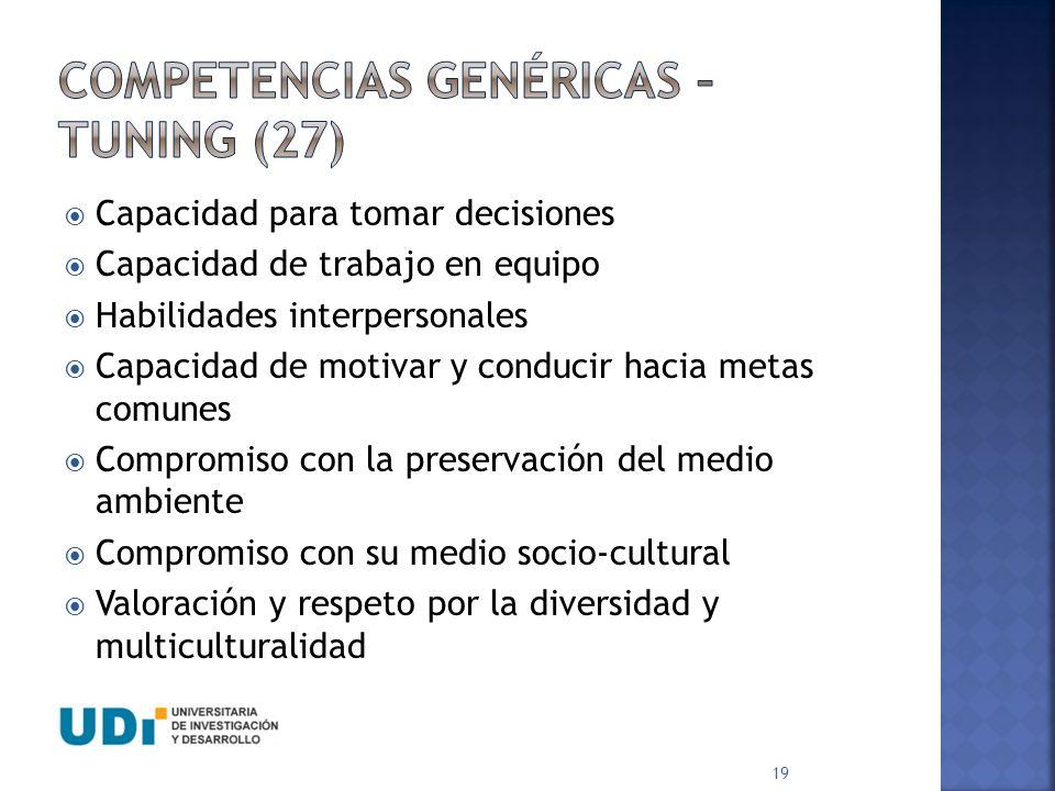 Competencias genéricas – tuning (27)