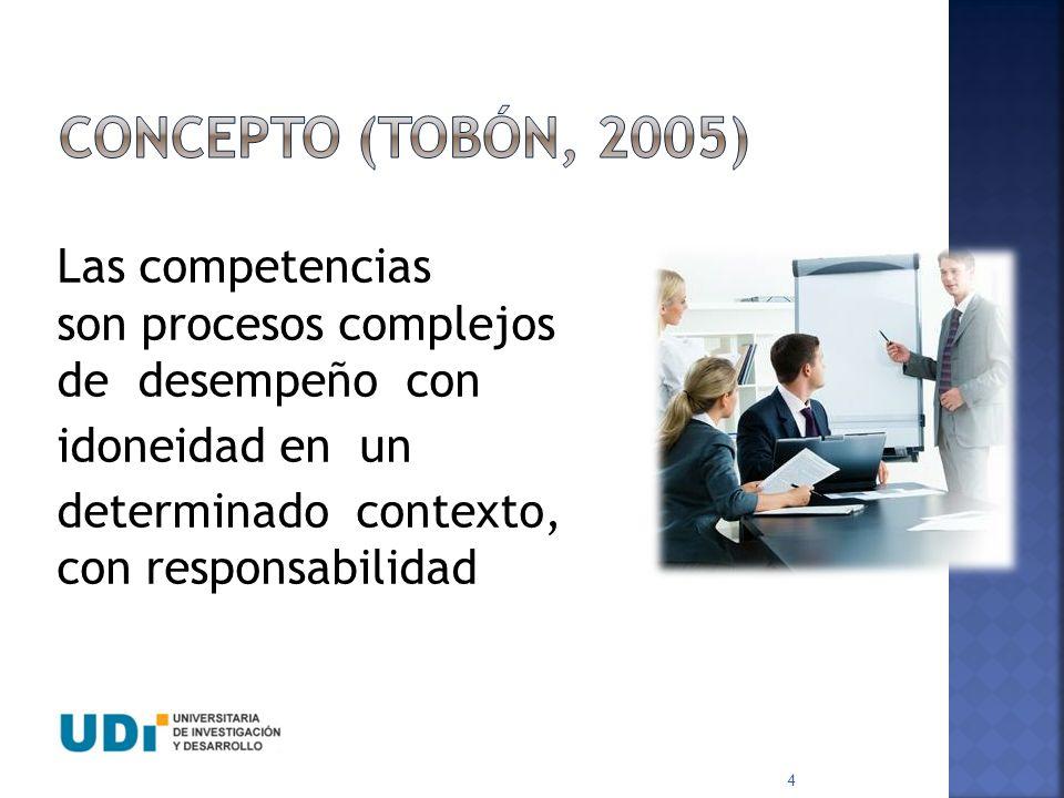 Concepto (tobón, 2005) Las competencias son procesos complejos de desempeño con idoneidad en un determinado contexto, con responsabilidad