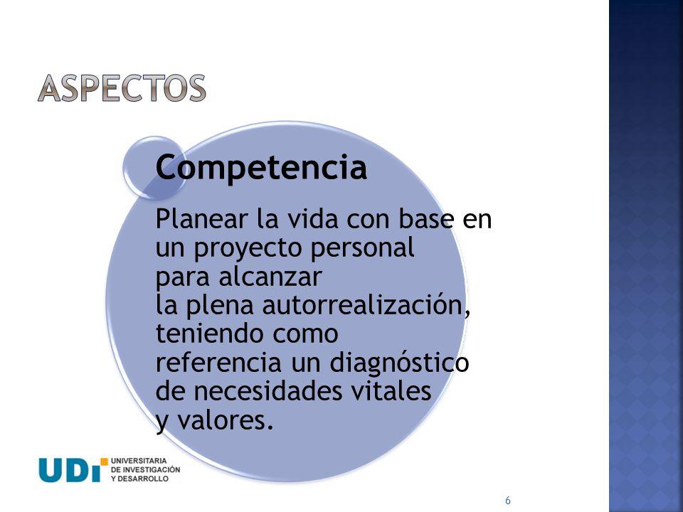 ASPECTOS Competencia.