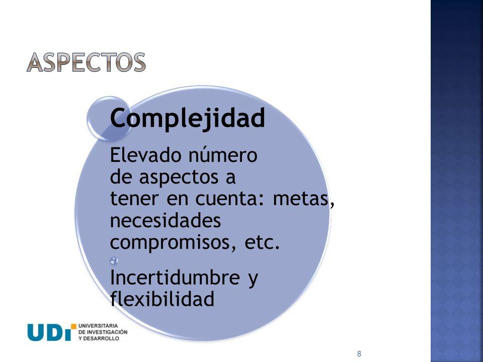 ASPECTOS Complejidad. Elevado número de aspectos a tener en cuenta: metas, necesidades compromisos, etc.