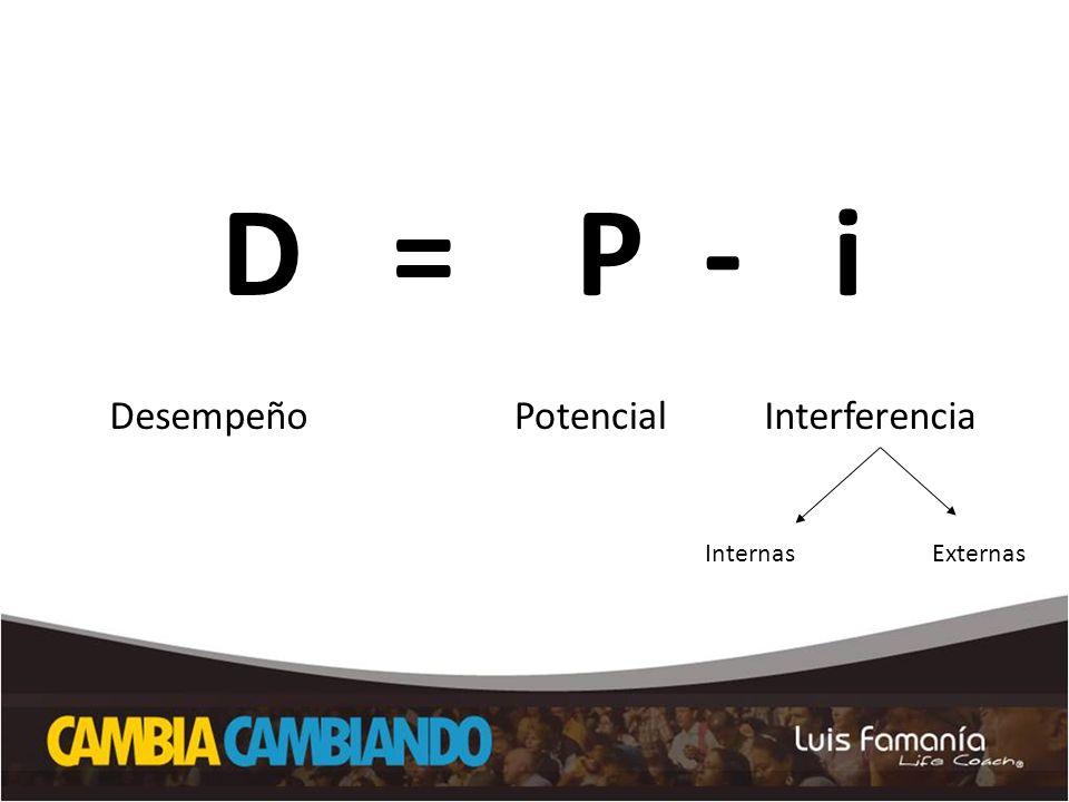D = P - i Desempeño Potencial Interferencia Internas Externas