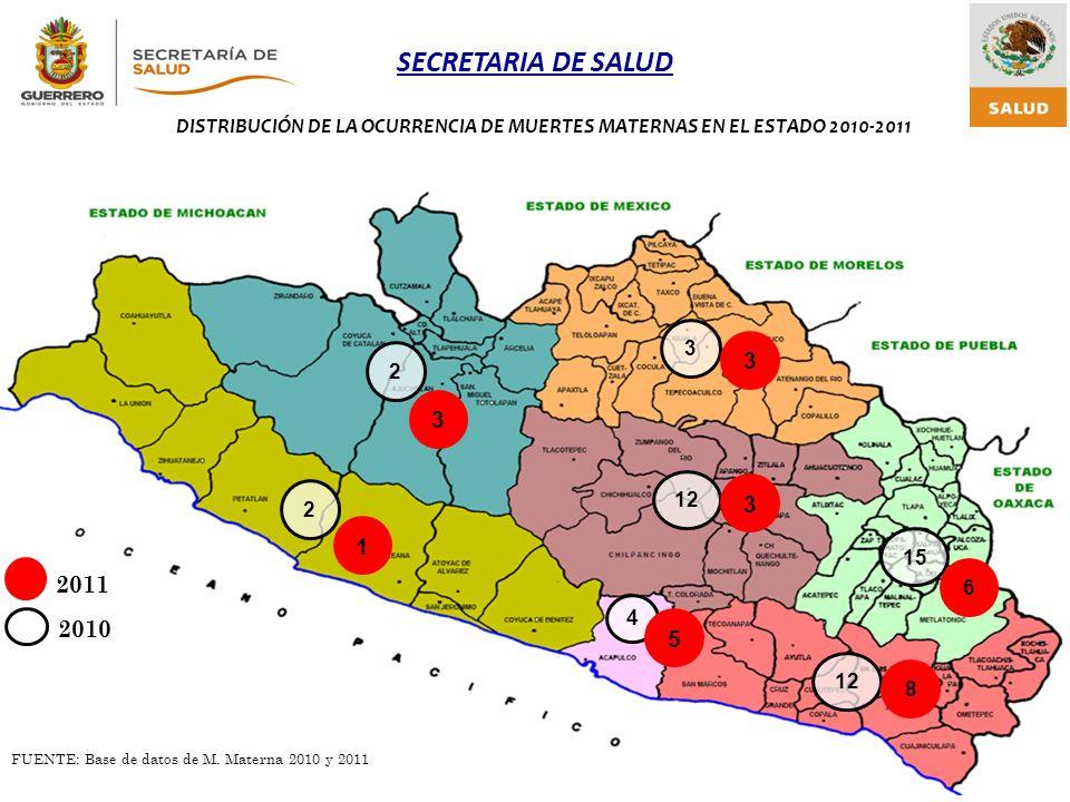 DISTRIBUCIÓN DE LA OCURRENCIA DE MUERTES MATERNAS EN EL ESTADO 2010-2011