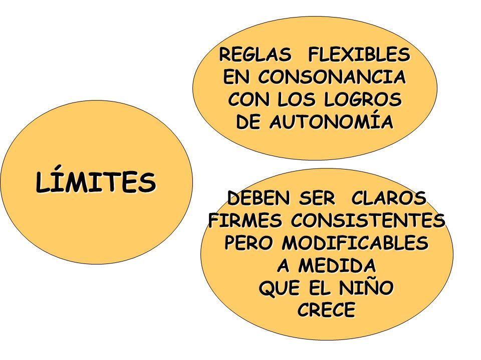 LÍMITES REGLAS FLEXIBLES EN CONSONANCIA CON LOS LOGROS DE AUTONOMÍA