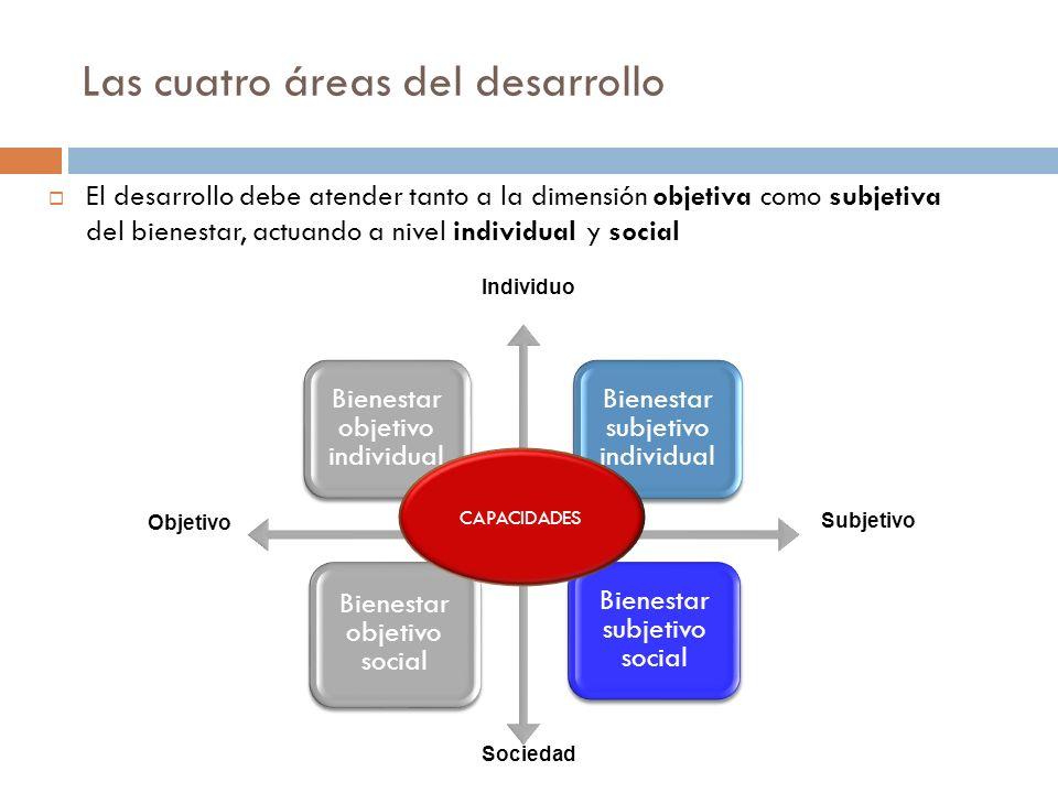 Las cuatro áreas del desarrollo