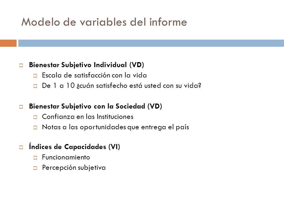Modelo de variables del informe