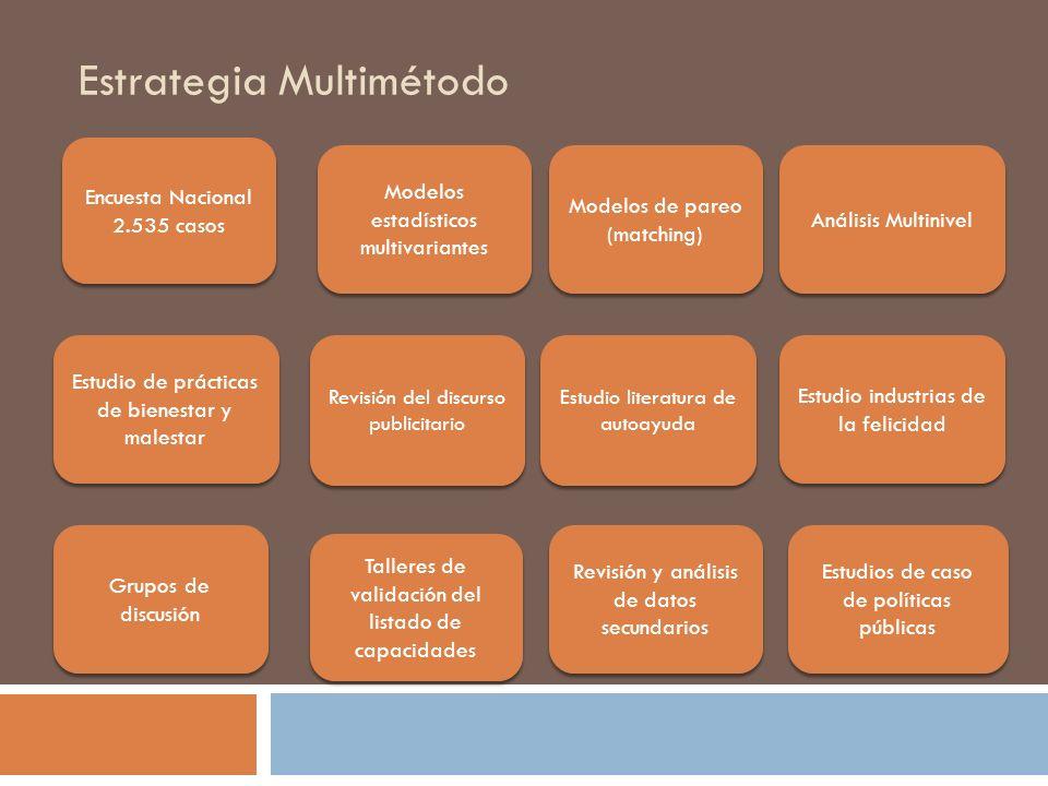 Estrategia Multimétodo