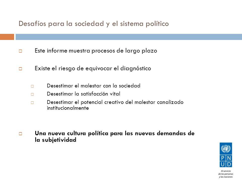 Desafíos para la sociedad y el sistema político