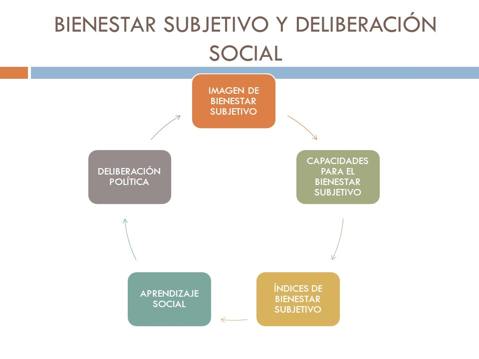 BIENESTAR SUBJETIVO Y DELIBERACIÓN SOCIAL