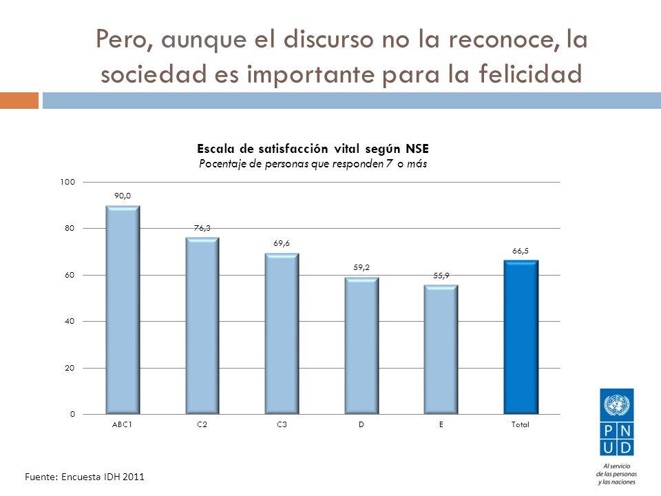 Pero, aunque el discurso no la reconoce, la sociedad es importante para la felicidad