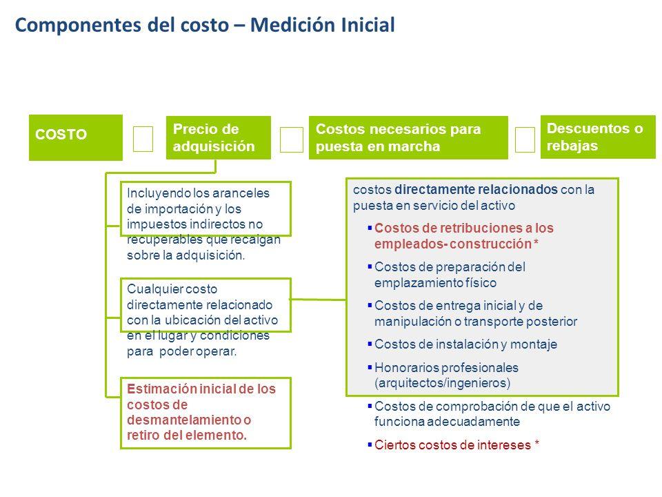 Componentes del costo – Medición Inicial