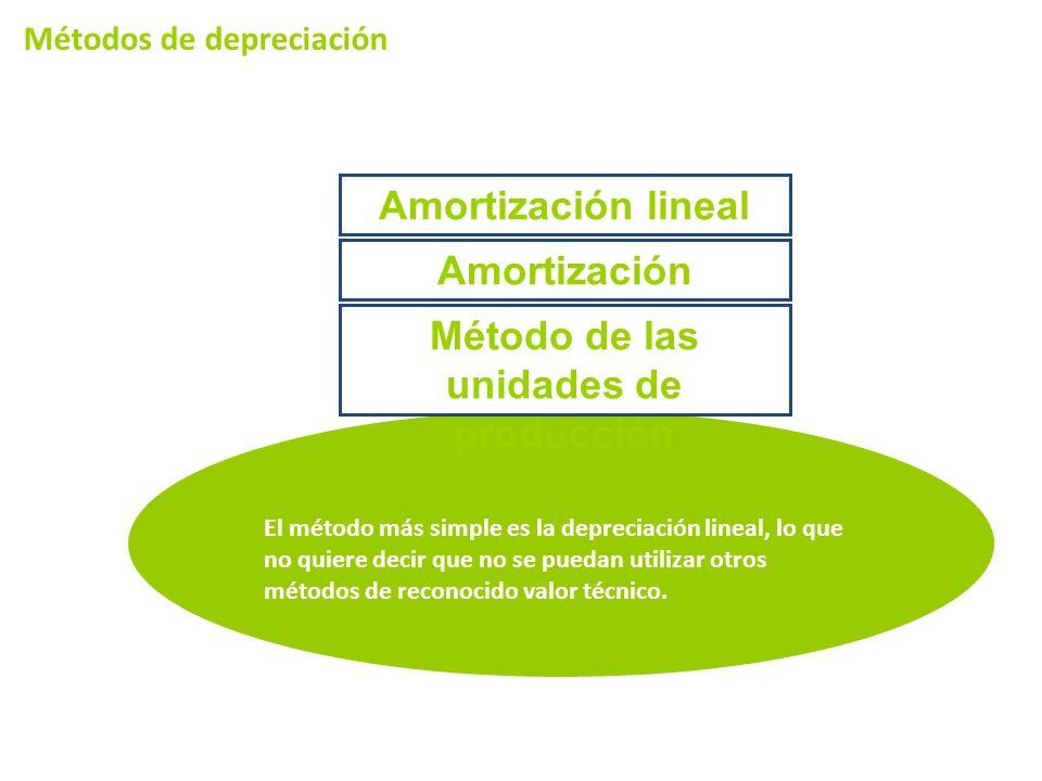 Amortización decreciente Método de las unidades de producción