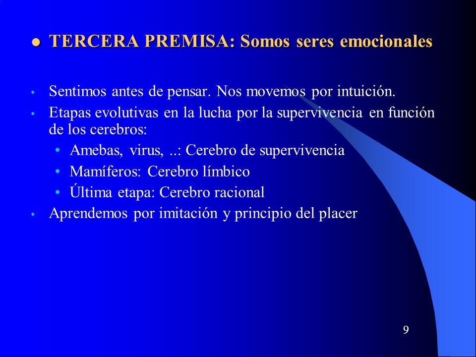 TERCERA PREMISA: Somos seres emocionales
