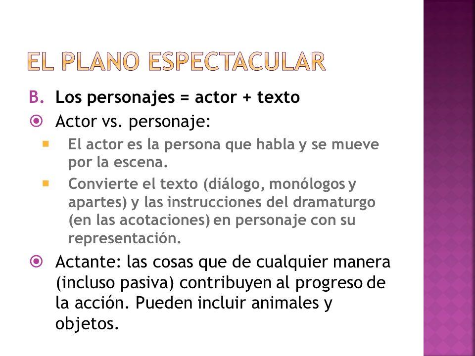El plano espectacular Los personajes = actor + texto