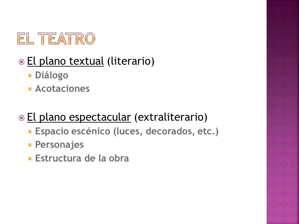 El teatro El plano textual (literario)