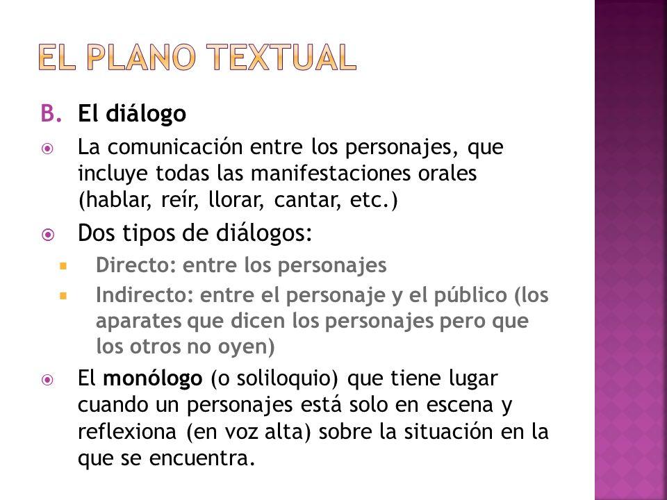 El plano textual El diálogo Dos tipos de diálogos: