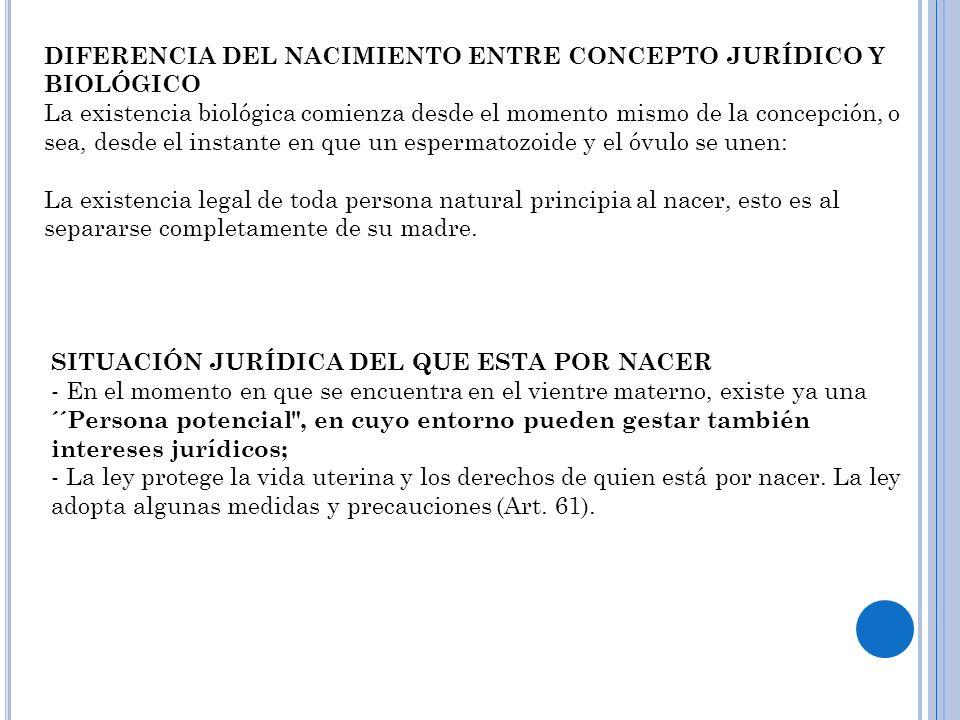 DIFERENCIA DEL NACIMIENTO ENTRE CONCEPTO JURÍDICO Y BIOLÓGICO