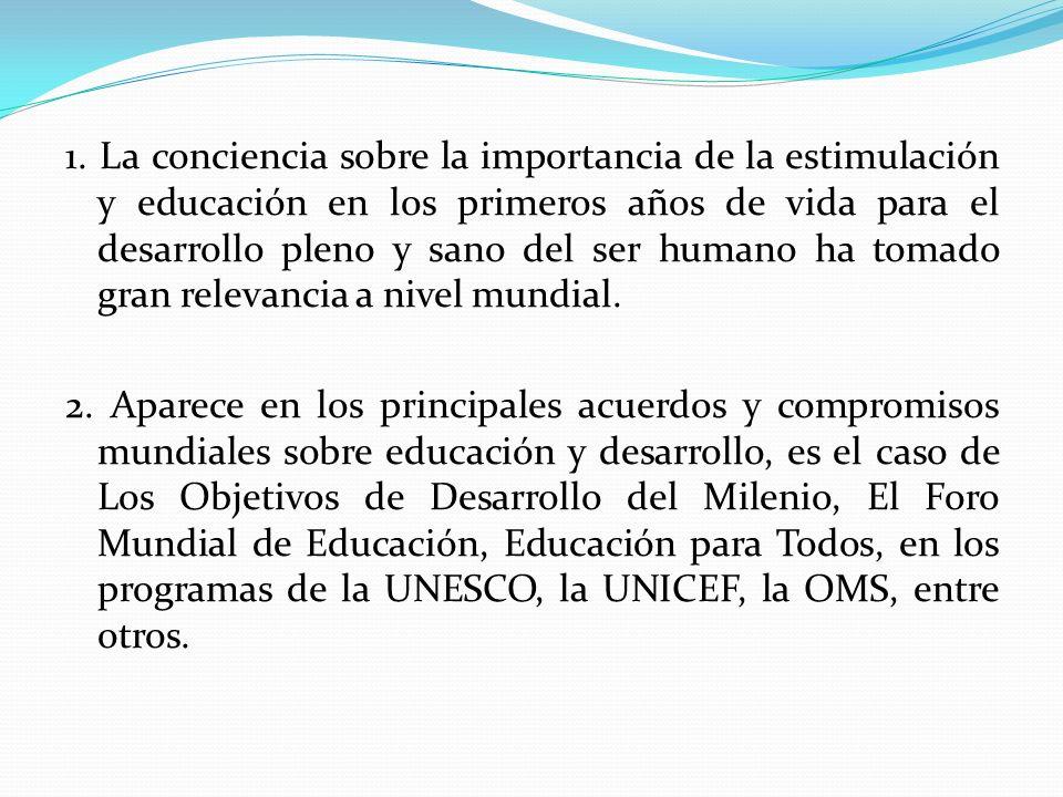 1. La conciencia sobre la importancia de la estimulación y educación en los primeros años de vida para el desarrollo pleno y sano del ser humano ha tomado gran relevancia a nivel mundial.