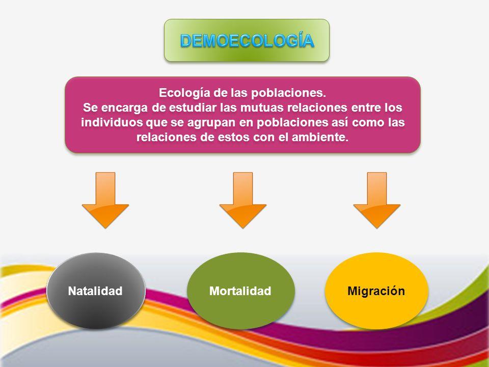 Ecología de las poblaciones.