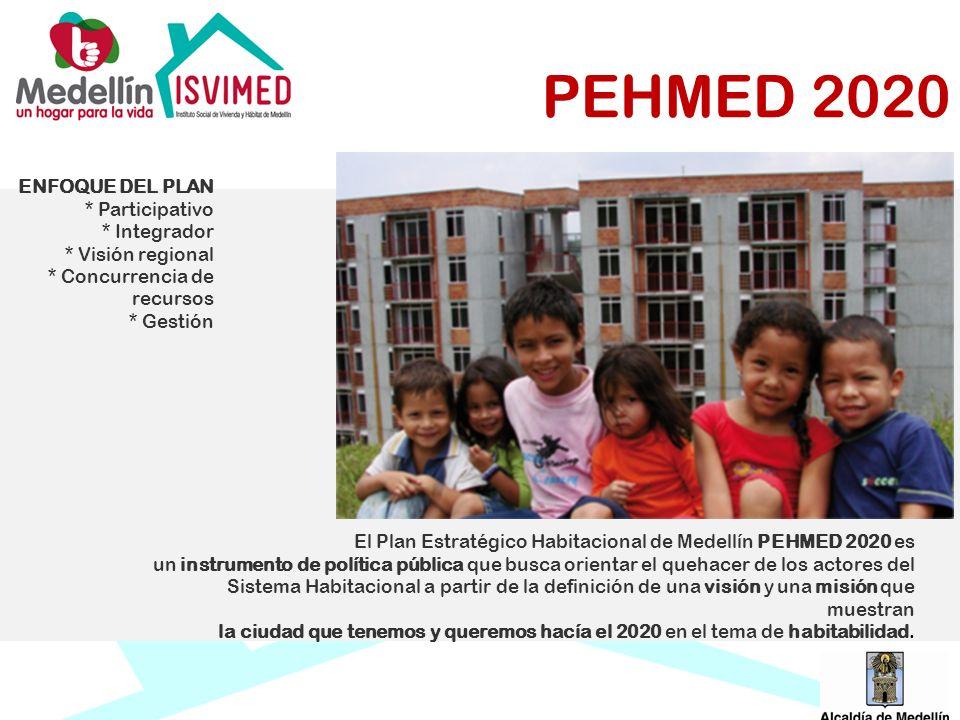 PEHMED 2020 * Participativo * Integrador
