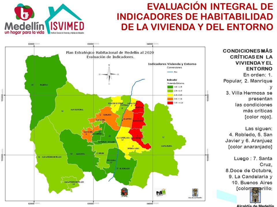 EVALUACIÓN INTEGRAL DE INDICADORES DE HABITABILIDAD