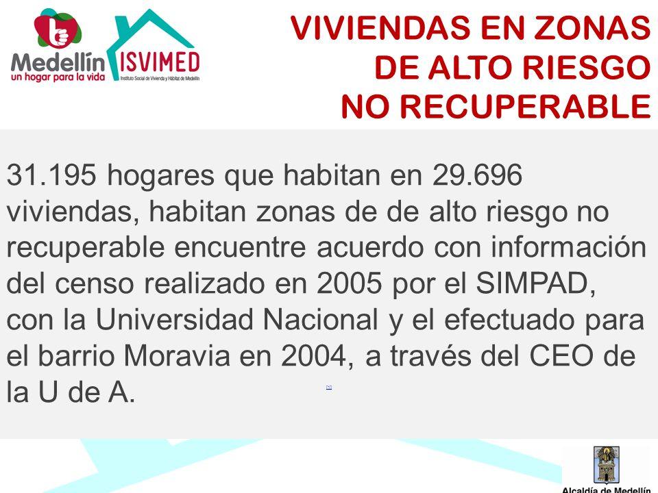 VIVIENDAS EN ZONAS DE ALTO RIESGO NO RECUPERABLE