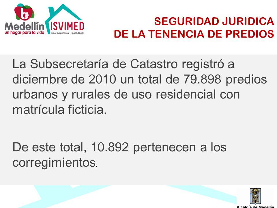 SEGURIDAD JURIDICA DE LA TENENCIA DE PREDIOS